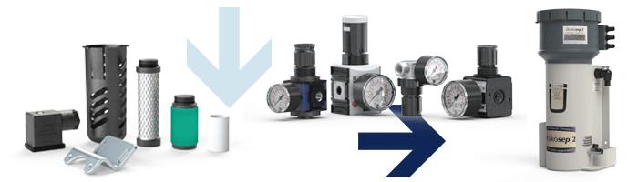 Pressure regulators, drain for compressed air condensate, Filter regulators for compressed air